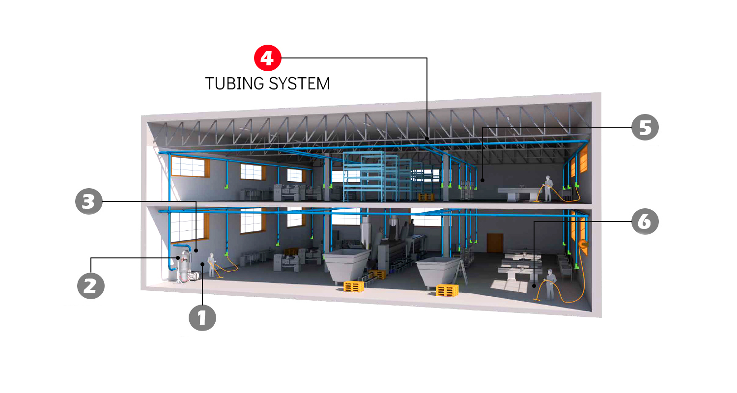 products-tubing-system-overview-system-STARVAC-romania-central-vacuum-system-industrial