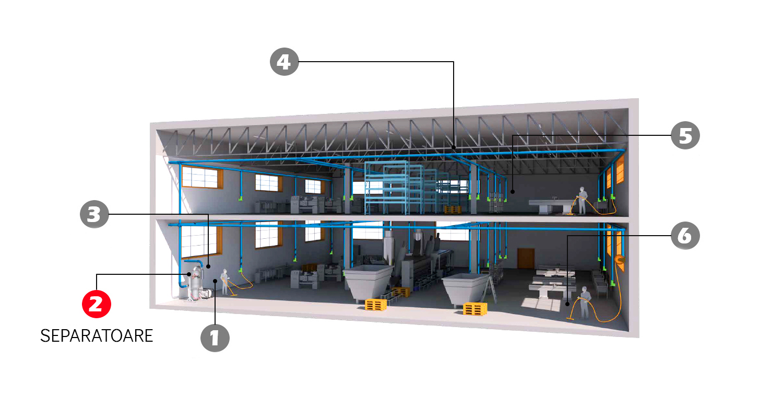 produse-separatoare-STARVAC-romania-sistem-central-aspirare-industrial